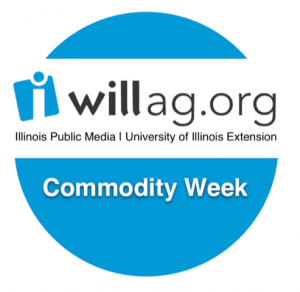 Commodity Week logo