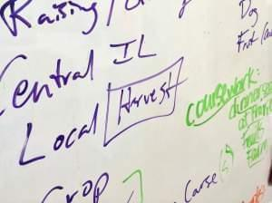 A whiteboard with writing on it