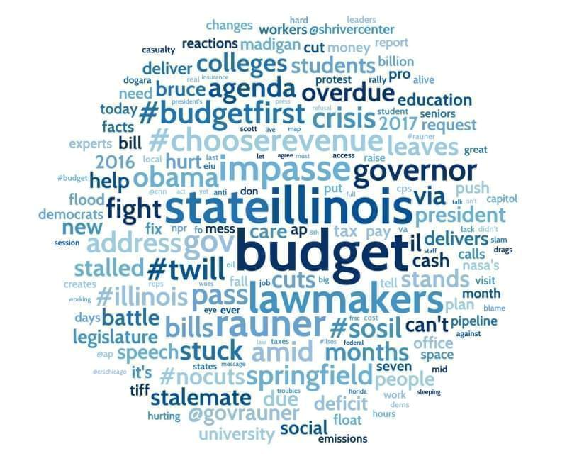 The most used words in social media posts about the Illinois budget stand off