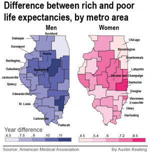 Life expectancy disparities in Illinois