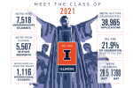 A graphic showing the UIUC class of 2021 by the numbers.