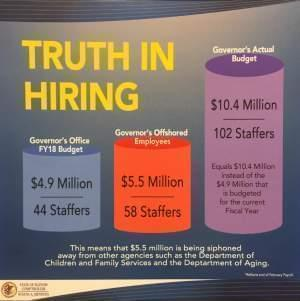 """Comptroller Susana Mendoza provided these infographics when she first announced the """"Truth in Hiring"""" bill."""