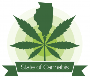 drawing of a Cannabis plant with the State of Cannabis series logo