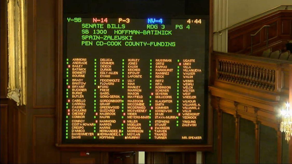 The roll call of the Illinois House after approving final details of the downstate police and fire pension consolidation measure on Nov. 13.