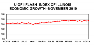 A graph showing the progress of the Flash Index over the past twelve months.